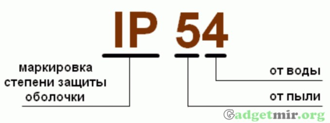IP protection 2_679