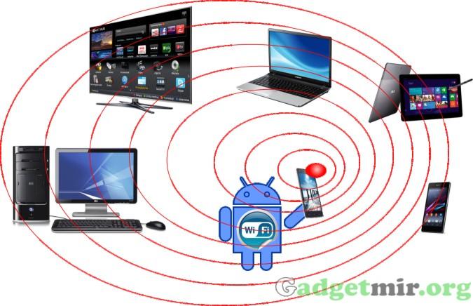 андроид смартфон как вай фай роутер
