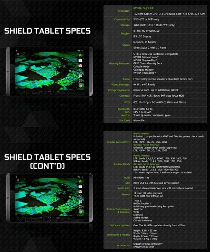 Nvidia Shield tablet_679_2