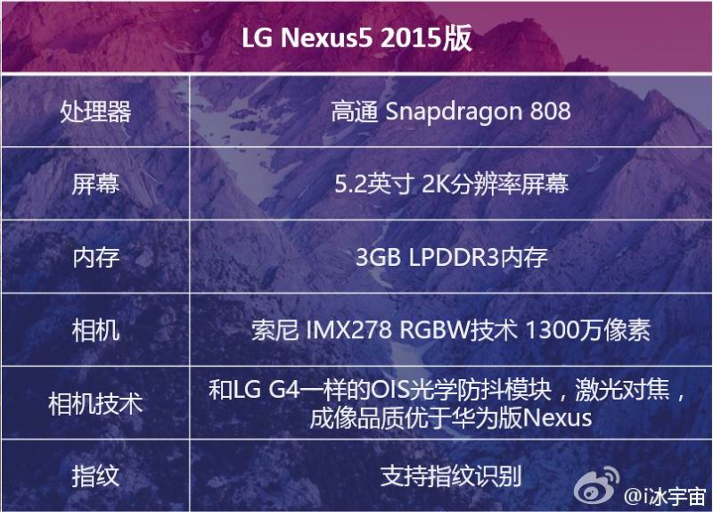 LG Nexus 5_2