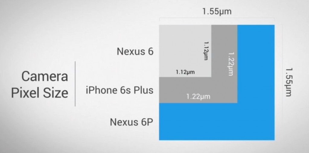Nexus 6P и 5X_2