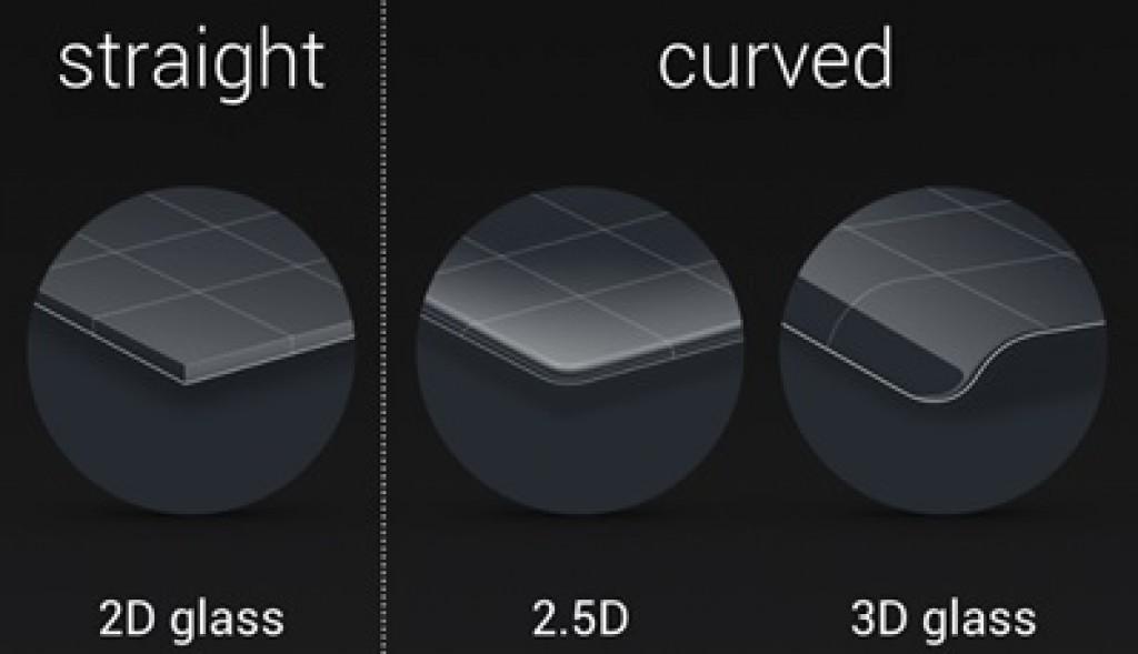 Mi Note 2.5D glass
