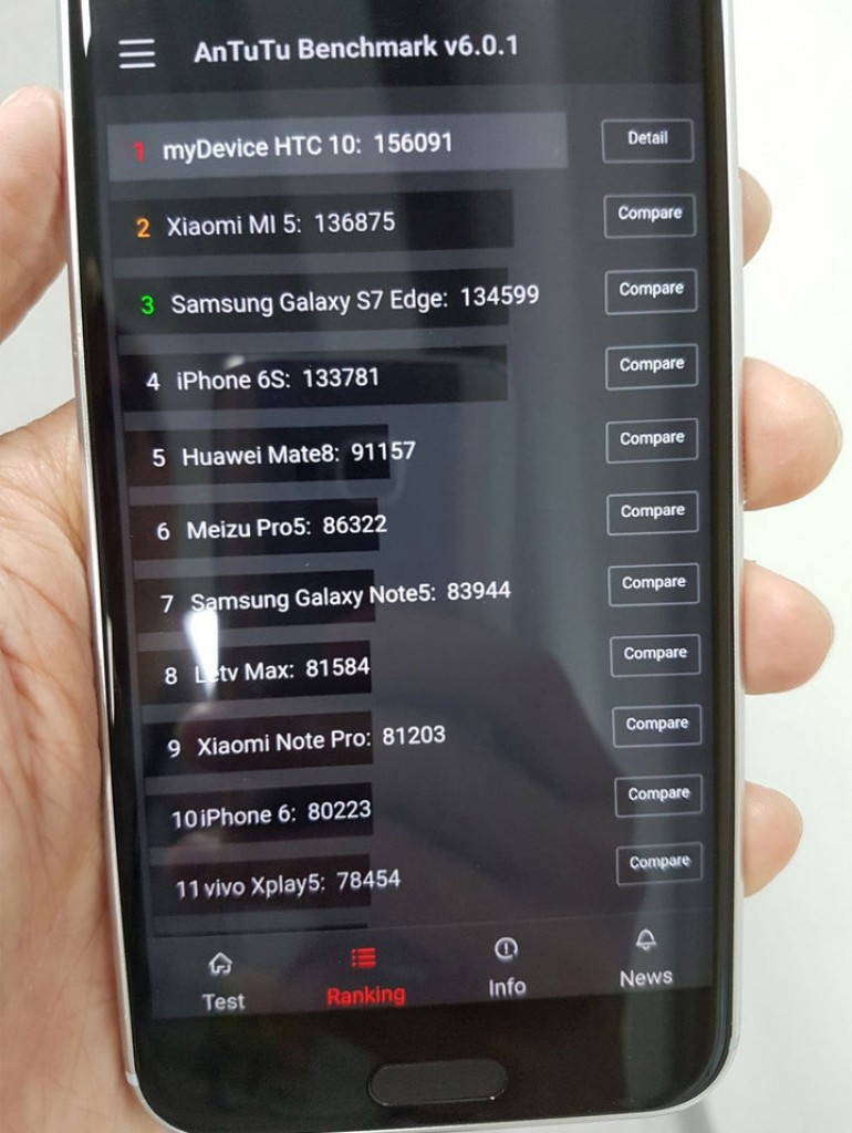 Смартфон HTC 10 AnTuTu benchmark