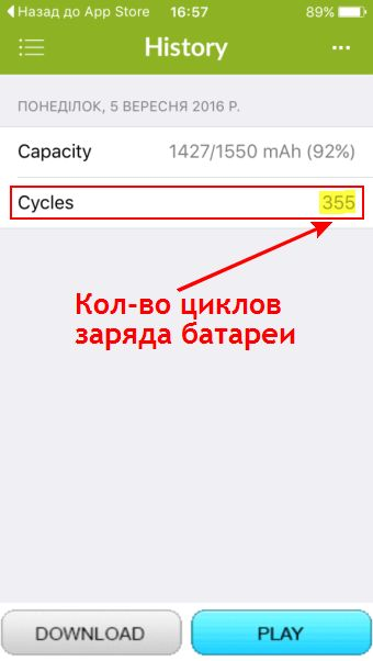 iPhone battery Lifet