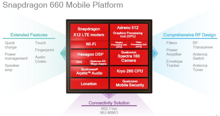 Snapdragon 630, Snapdragon 660, Snapdragon, Qualcomm, процессор, характеристики, спецификации, чип, набор микросхем