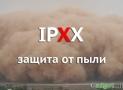 Что такое степень IP защиты и что это значит?