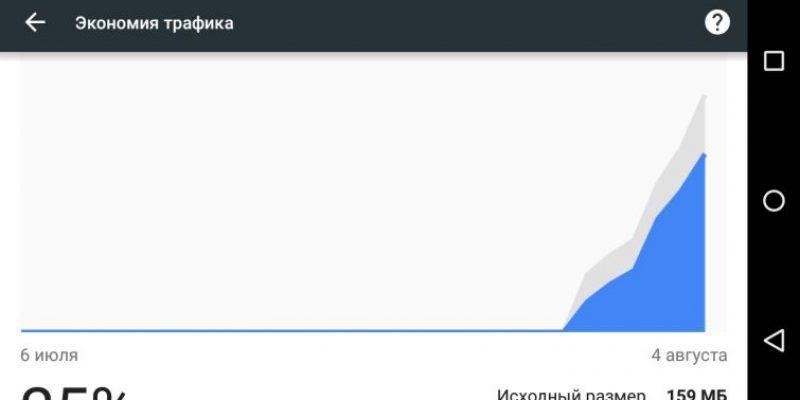 Как экономить интернет-трафик в браузере Chrome на Android